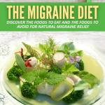 Migraine Diet eBook