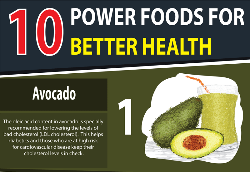 Power Foods for Health PLR Infographics