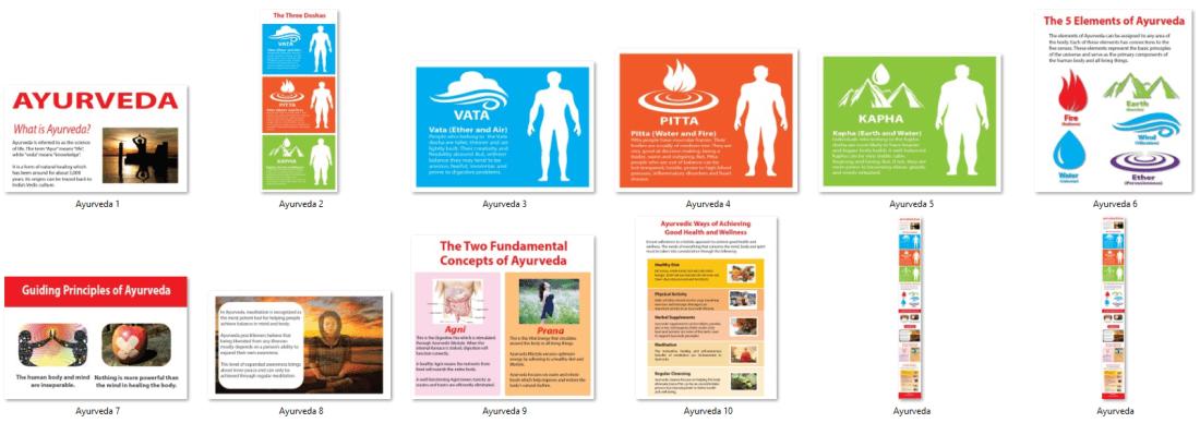 Ayurveda PLR Infographic