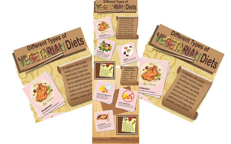 Vegetarian Diet PLR Infographics