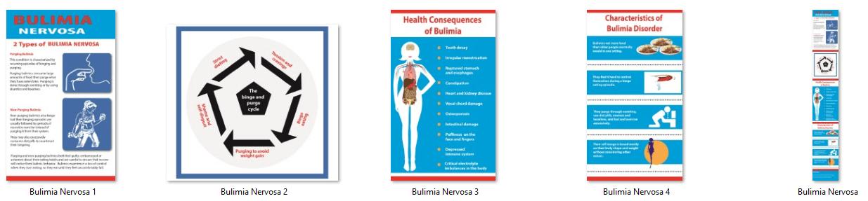 Bulimia Nervosa PLR Infographic