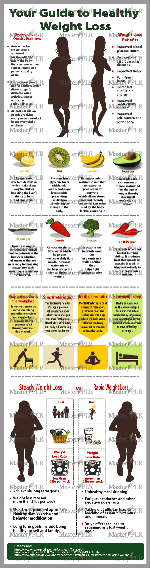 weight-loss-infographic-small
