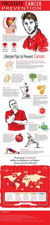 Prostate Health Infographic