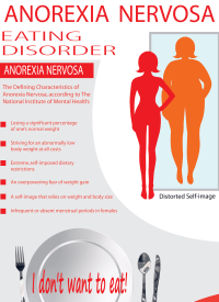 Anorexia Nervosa PLR