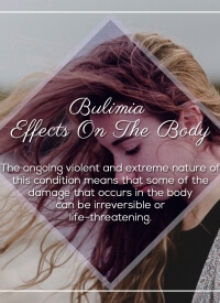 Bulimia Eating Disorder PLR