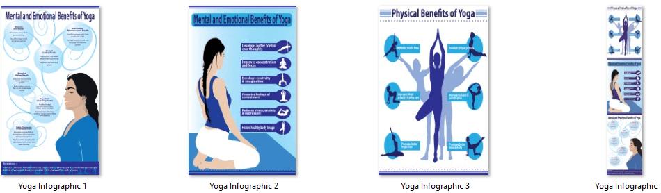 Yoga PLR Infographic