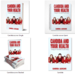 Candida Albicans PLR – Report, Social Posters, Infographics