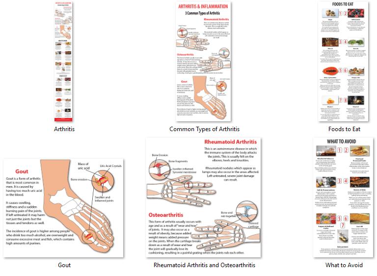 Arthritis PLR Infographics