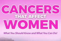 Cancers In Women PLR