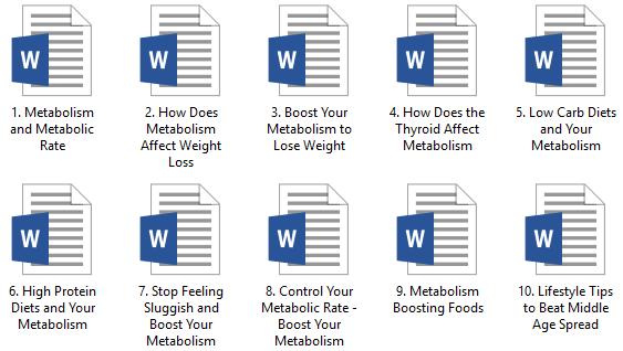 Metabolism Articles PLR