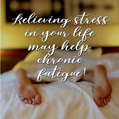 Stress PLR Sample Poster
