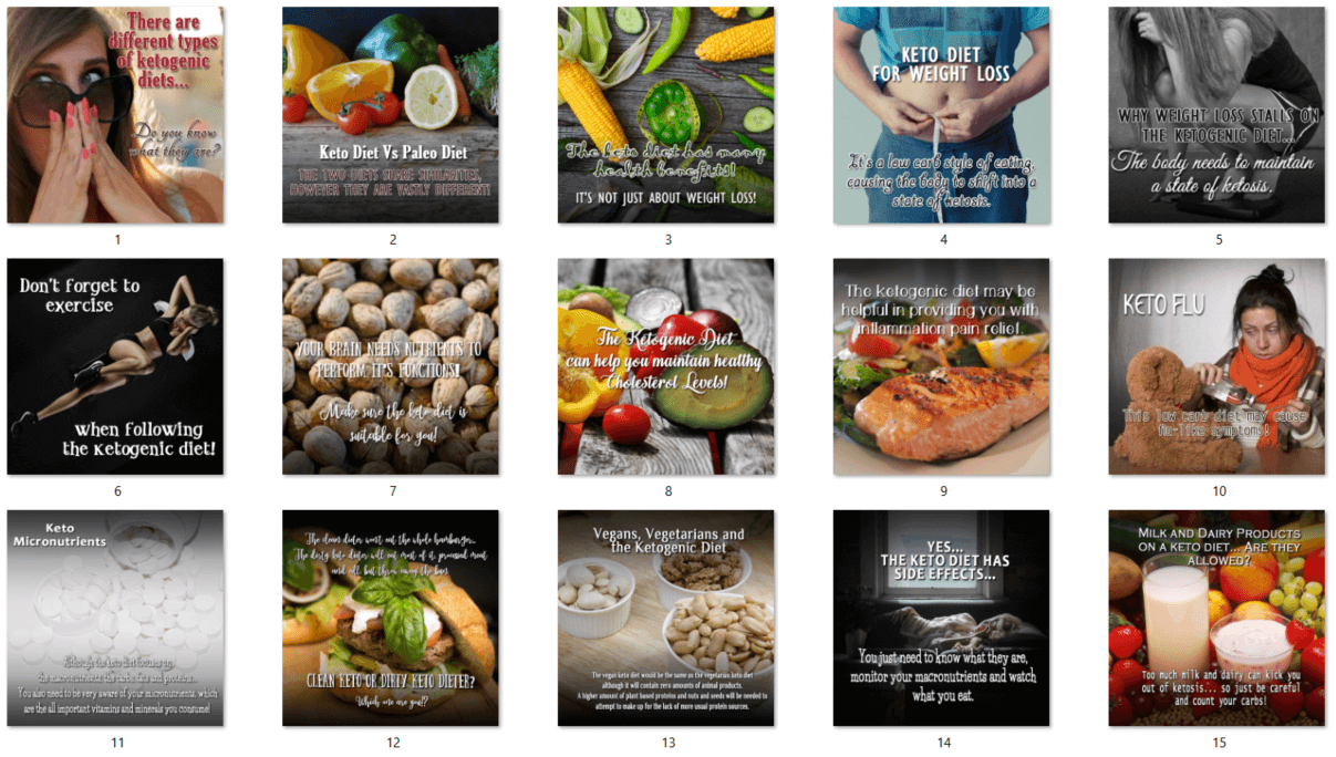 Ketogenic Diet PLR Social Posters