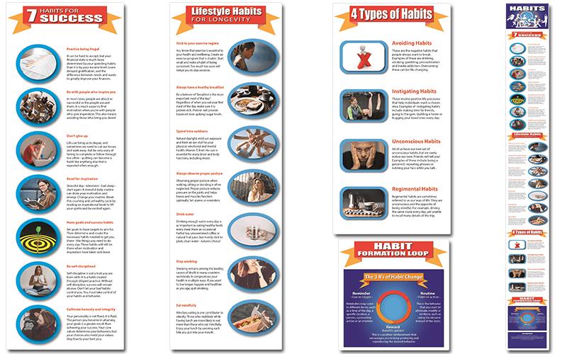 Habits PLR Infographics