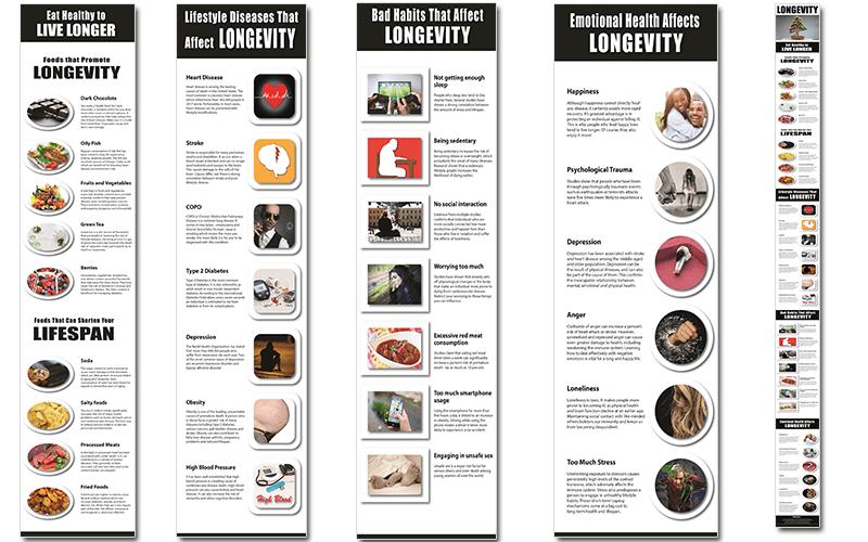 Longevity PLR Infographics