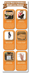 Weight Loss Mindset PLR Infographic