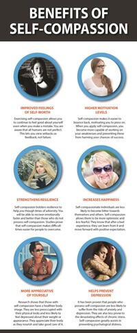 Benefits of Self-Compassion PLR Infographic