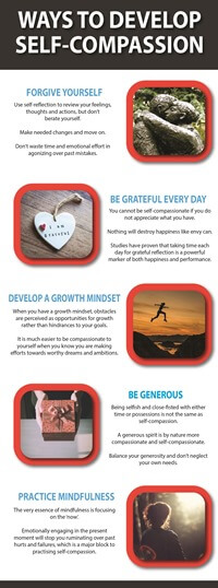 Ways to Develop Self-Compassion PLR Infographic